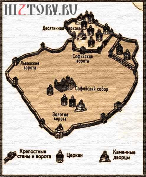 Киевское княжество, устройство