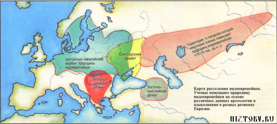 Индоевропейцы