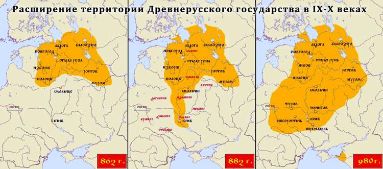 Расширение территории Древнерусского государства в IX-X веках под властью Рюриковичей