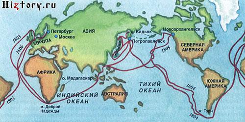 первая русская кругосветная экспедиция
