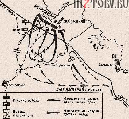 Поход Лжедмитрия Первого