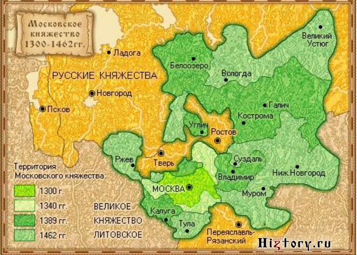 Московское княжество 1300-1462 гг.