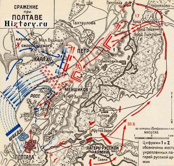 Схема Полтавской битвы