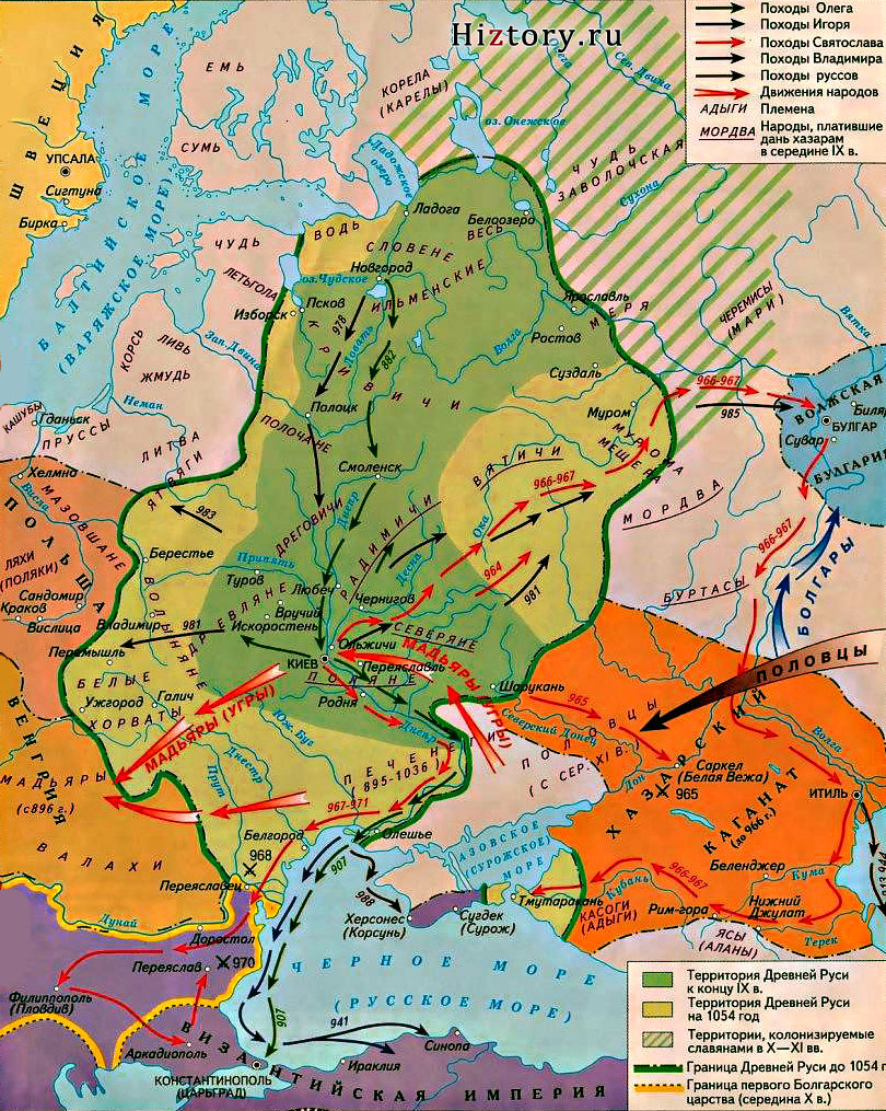 Внешняя политика Киевской Руси X-XII век