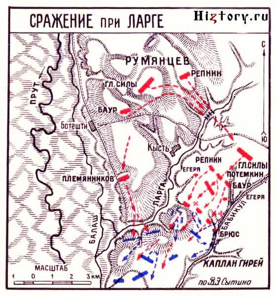 Сражение при Ларге