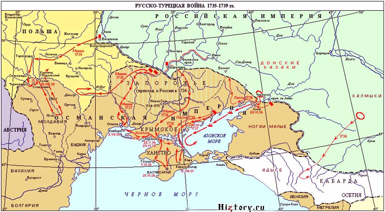 Русско-турецкая война 1735-1739
