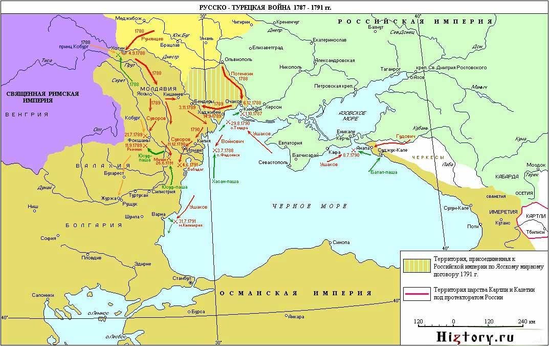 русско-турецкая война 1787—1791 гг